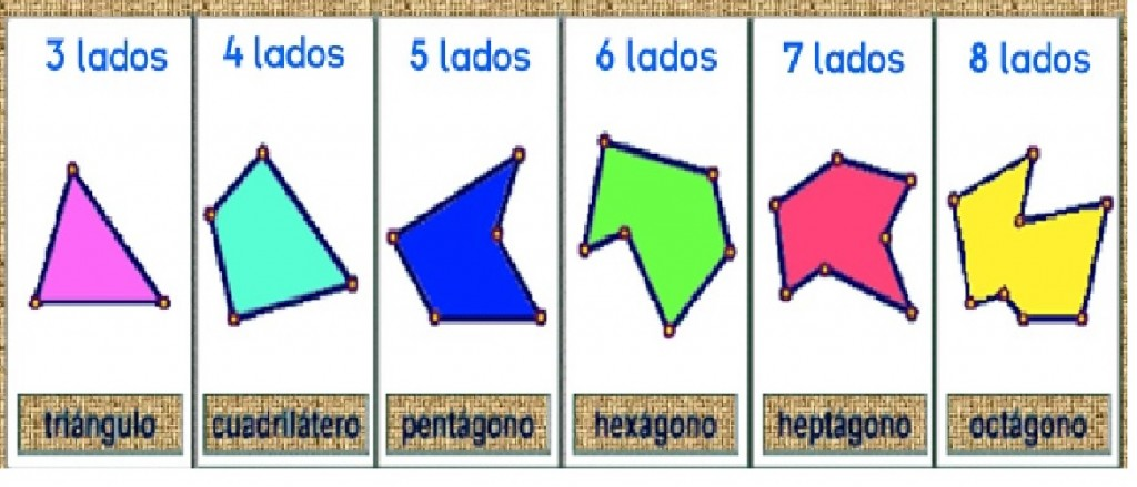 APCI LAB  Escuela  Geometra